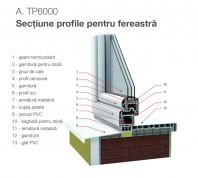 Sistemul de profile TP6000