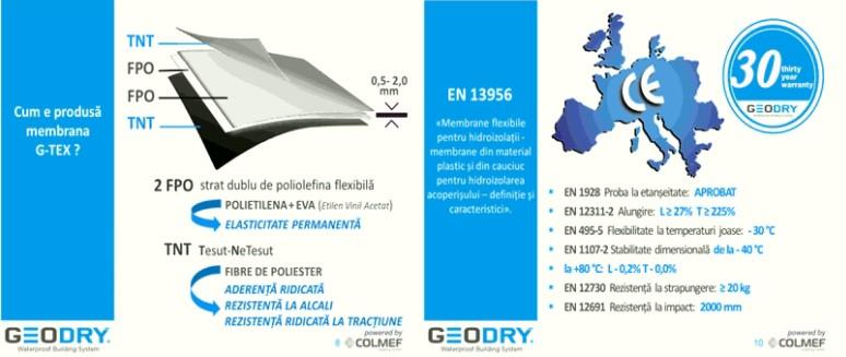 Membranele G-TEX din FPO/TPO de la GEODRY. Rescriem regulile hidroizolaţiilor