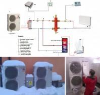 Montaj pompe de caldura Aer Apa - Dimplex si Mitsubishi Electric Zubadan