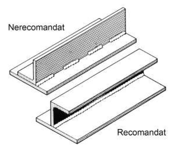 Fig. 2 Evitati pe cât posibil suprapunerile cu spatii mari între cusaturi