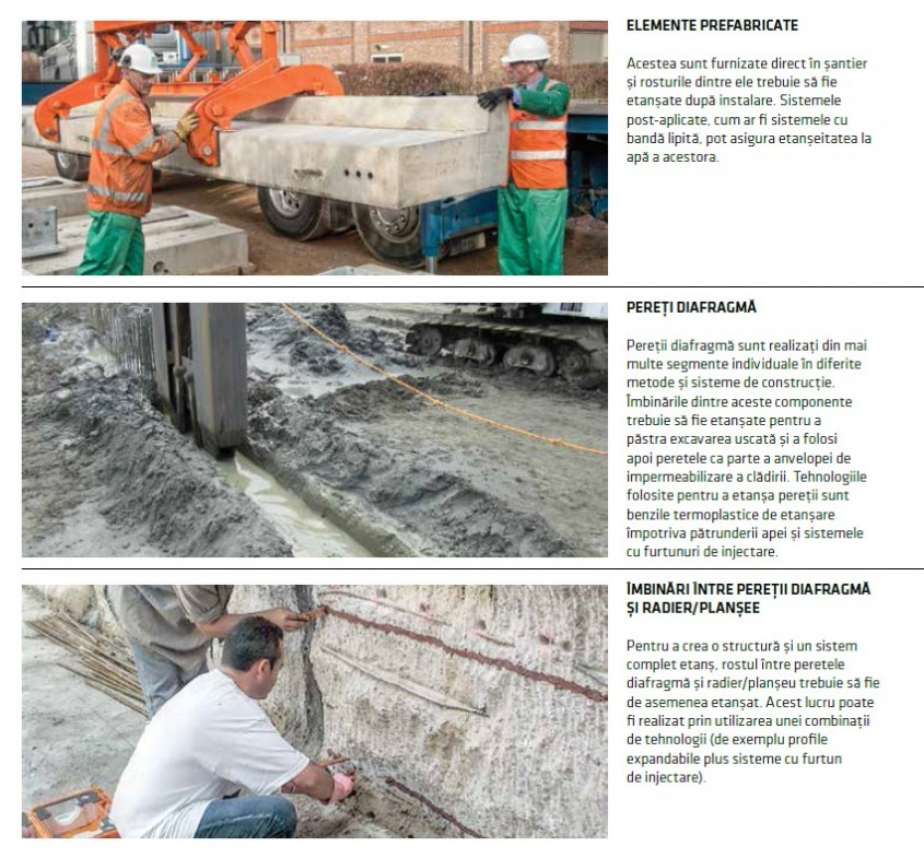 Etanșarea rosturilor structurilor din beton