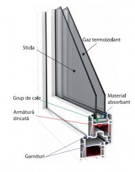 Sistemul cu 4 camere - TP4000