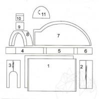 Cuptor Gradina - Placat cu piatra naturala decorativa PIATRAONLINE  GCG-479