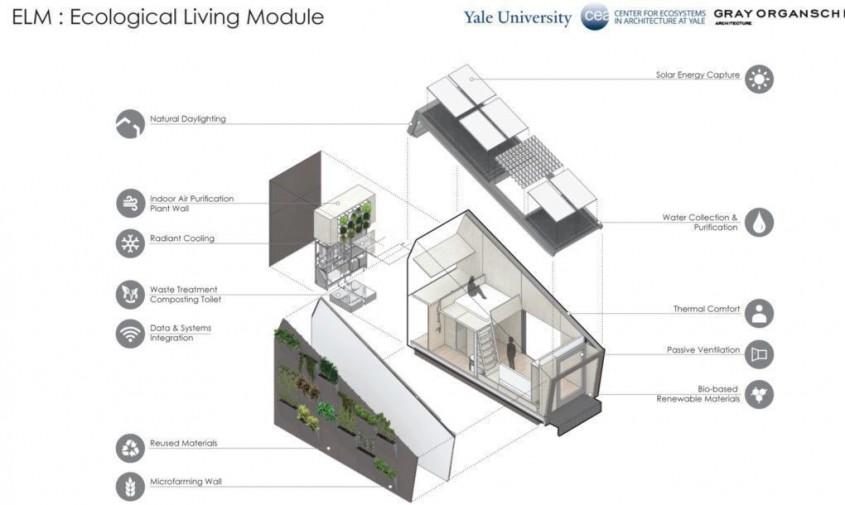 ONU și Universitatea Yale prezintă locuința eco a viitorului O căsuță care produce electricitate apă și