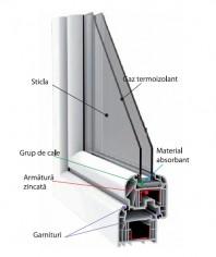 Sistemul cu 6 camere - TP6000