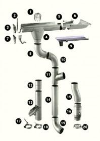 Sistem pluvial semicircular