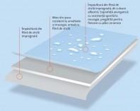 Placi armate cu fibra de sticla pentru spatii cu umiditate ridicata