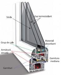 Sistemul cu 7 camere - TP7000