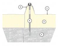 Panouri termoizolante de acoperis - IsoAgro