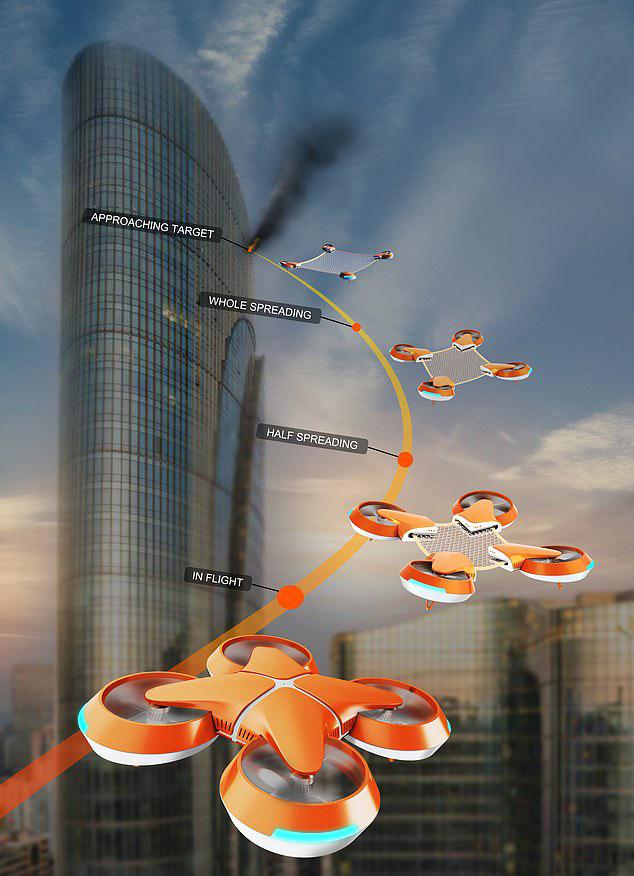 O dronă autonomă care se transformă în plasă ar putea salva vieți