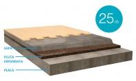 Izolarea șapelor cu plăci din plută expandată Placile din Pluta Expandata sunt un produs natural echilibrat