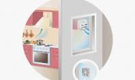 Ventilatoare pentru fereastra Gama VENTS VV si gama VENTS VVR.