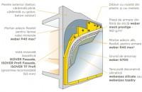 Ghid de montaj al unui termosistem cu vată minerală pentru pereţii exteriori
