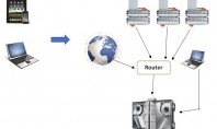Smart Boxes - un sistem inteligent pentru ventilația apartamentelor Sistem de masurare si reglare a elementelor