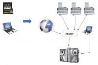 Smart Boxes - un sistem inteligent pentru ventilația apartamentelor
