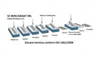 Cum se pregăteşte suprafața pieselor înainte de zincarea termică Conditii generale Compozitia chimica si caracteristicile otelului