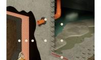 Termo și hidroizolarea unui perete de subsol la exterior 1 Pământ compactat 2 Beton de egalizare