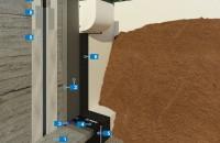 Hidroizolarea fundațiilor la exterior
