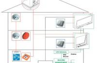Soluții versatile de ventilație naturală pentru sănătate și economie de energie