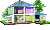 Cum sa alegeti sistemul de ventilatie potrivit pentru dumneavoastra Un sistem de ventilatie realizat corespunzator furnizeaza