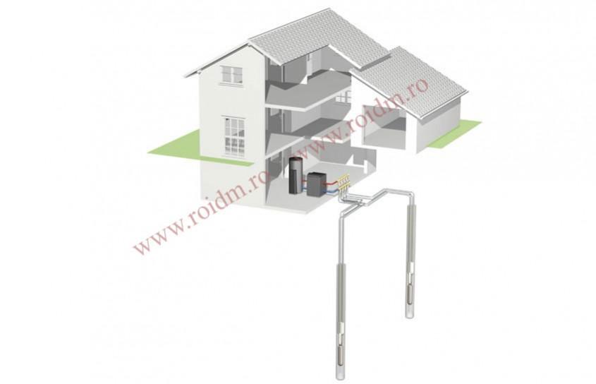 Dimensionarea sondelor verticale