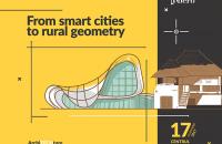 Primii speakeri la ArchiTECHture Conference&Expo 2017 De la orasele inteligente la geometria