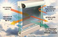 Protectie optima pentru ferestre perfecte!