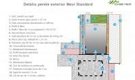 Sisteme Mexi Construim Case Mexi pe structură metalică uşoară oferind astfel soluţii durabile și rezistente la