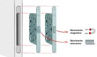 Mediana Polaris - broasca magnetica Mediana POLARIS este noua broasca cu actionare magnetica recomandata in special