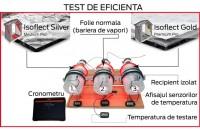 Test demonstrativ Isoflect