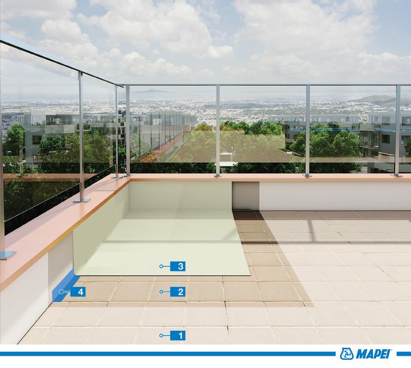 Refacerea hidroizolației teraselor exterioare cu infiltrații de apă