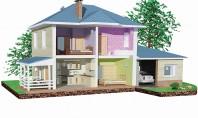 Diferente intre ventilatia naturala si cea mecanica Ventilatia naturala este suficienta pentru a asigura schimbul de aer minim pentru ventilatia pasiva a incintelor ocupate ocazional dar nu este suficienta pentru a asigura un schimb de aer echilibrat.