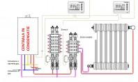 Robineții motorizați cu by-pass ideali pentru configurația colectoarelor bidirecționale Instaland mai multe colectoare bidirectionale in spatiile