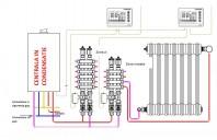 Robineții motorizați cu by-pass, ideali pentru configurația colectoarelor bidirecționale