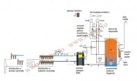 Sisteme de pompe de caldura TERRA SW fara HGL Pompe de caldura TERRA SW fara HGL