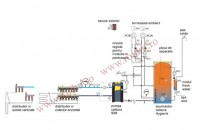Sisteme de pompe de caldura TERRA SW fara HGL