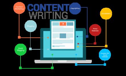 Ce înseamnă content marketing și cum scrii un articol bun pentru content marketing?