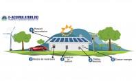 Casa Verde Fotovoltaice Singura regiune care mai are fonduri pentru prosumatori În acest moment în Programul