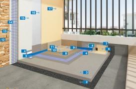 Sistem de hidroizolare si consolidare a clădirilor istorice cu mortare pe bază de var