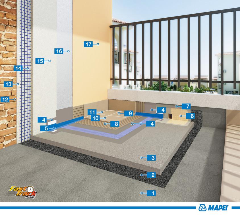 Sistem rapid de hidroizolare a balcoanelor și de consolidare a clădirilor istorice cu mortare pe bază