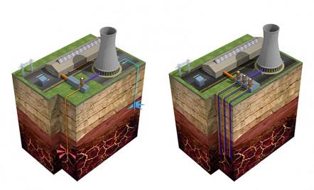 Modalitatile de extractie a energiei geotermale