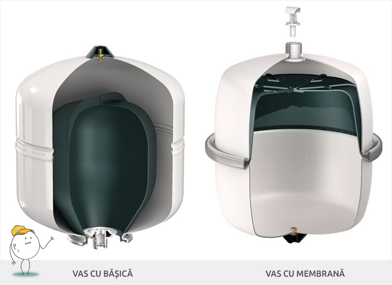 Vas de expansiune cu basica (para) versus vas de expansiune cu membrana