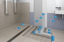 Sistem de hidroizolare și de montaj al plăcilor ceramice în zonele de duș, băi și vestiare