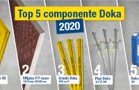 Cele mai populare componente Doka din 2020