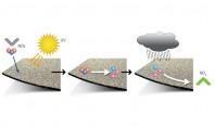 Decra Icopal vine cu o invenție colosală cu efecte miraculoase asupra mediului înconjurător! Laboratoarele de cercetare