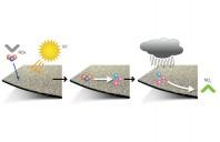 Decra Icopal vine cu o invenție colosală, cu efecte miraculoase asupra mediului înconjurător!