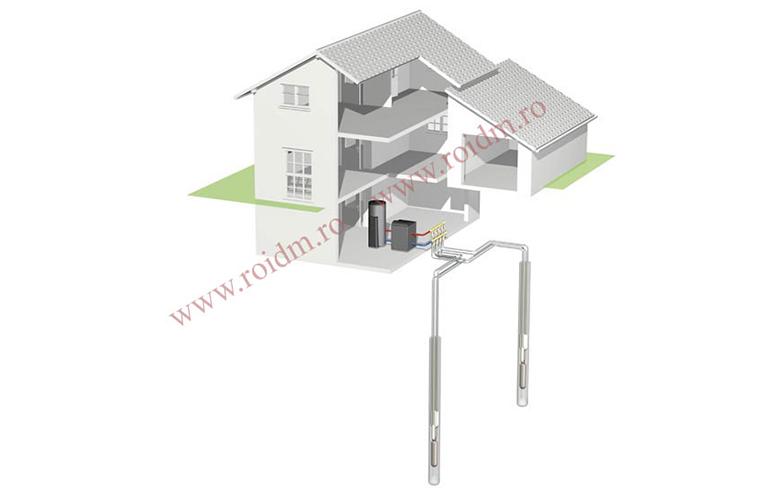 Constructia unei sonde verticale