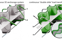 Proiectarea, construirea și utilizarea rosturilor la pardoselile industriale din beton