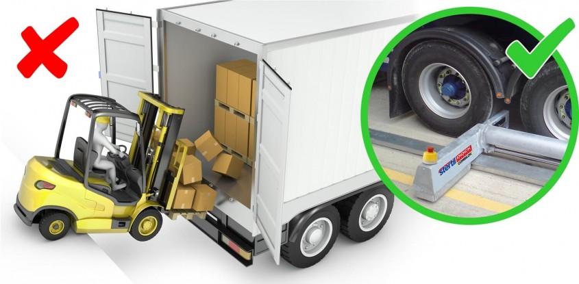 Sistem complet automat pentru blocarea roții camionului - Stertil Combilok