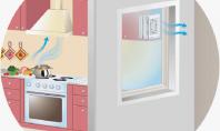 Gama de ventilatoare VENTS МАО1 Ventilatoare axiale de fereastra cu jaluzele automate si capacitate de ventilatie